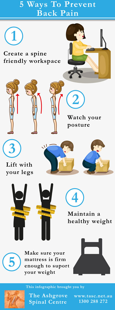 INFOGRAPHIC 5 Ways to Prevent Back Pain